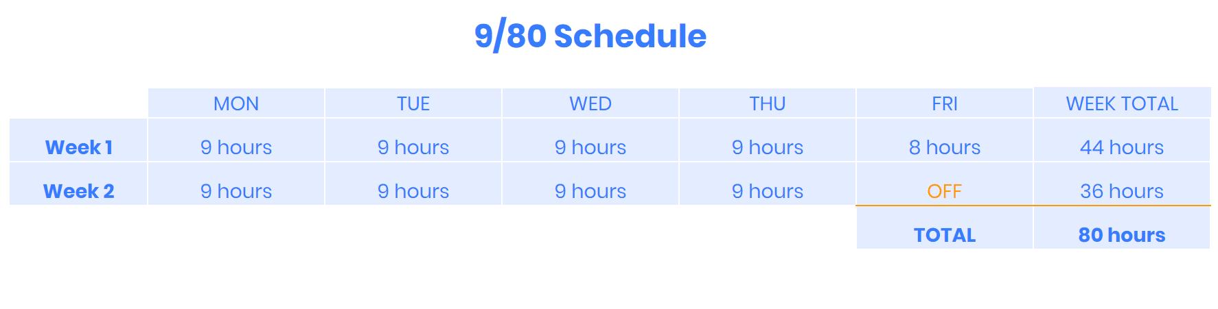 9/80 schedule