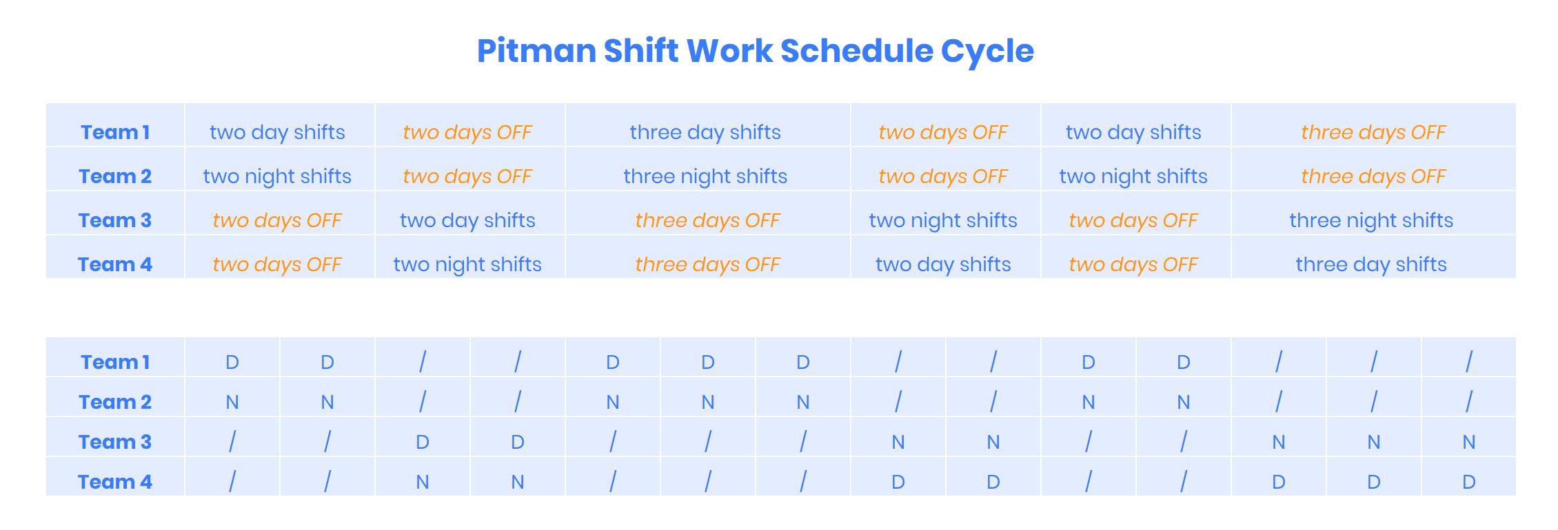 Pitman Shift Work Schedule