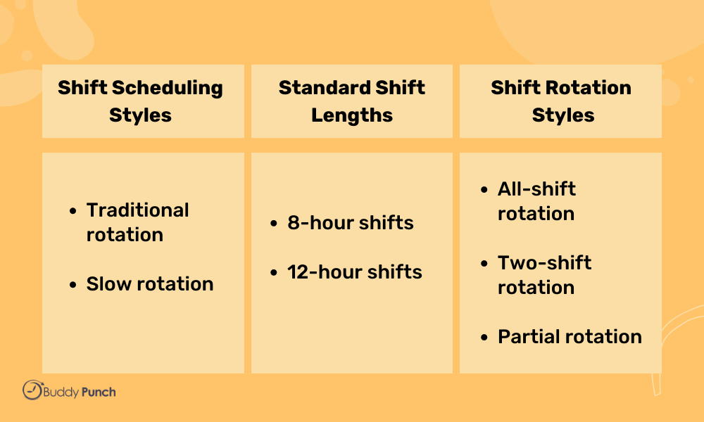 rotating shift styles