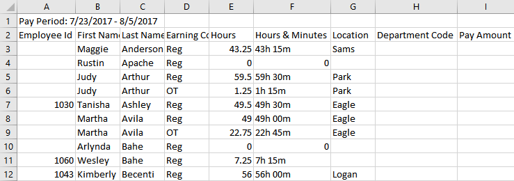 Buddy Punch's Payroll Excel Export showing pay period, employee ID, name, hours, etc.