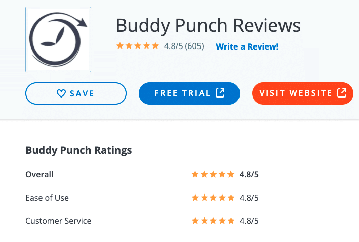 Buddy Punch has 4.8 out of 5 stars on Capterra