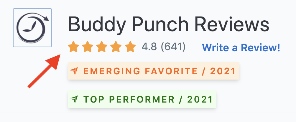 Buddy Punch reviews give 4.8 out of 5 stars